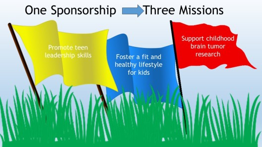 One Sponsorship - Three missions